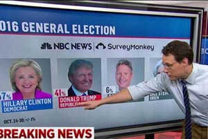 Steve Kornacki of MSNBC News.